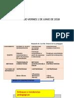 Modelos Pedagogicos 1 de Junio de 2018