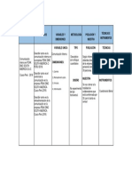 Matriz de Consistencia Tesis Comunicacion Interna Peak Dmc