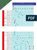 Plan de Trabajo S&SO Renting Colombia 2014
