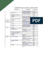 Especificaciones Para Embalajes Exteriores, Únicos y Compuestos NU