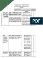Modelo Esu y Fuentes de Verificación Modi