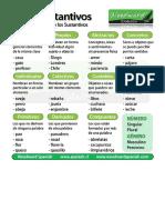 Tipos de Sustantivos