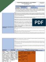 Secuenciacion de Contenidos de Basica Matematicas Colores