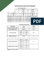 Datos Experimentales Para La Práctica de Fluidización