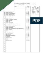 Daftar Nasi Samen