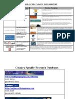 World History Databases.do