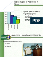 Leading Types of Accidents in Offices