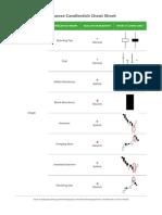 Japanese Candlestick Cheat Sheet.pdf
