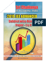 JEE Advanced 2019 Paper Analysis Maths Paper 1