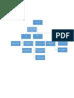 fundamentos mapa 2