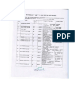 SSA Duties served by Vijay Kumar Heer till year 2014