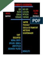 Slide PDF Nietzsche