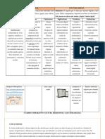 CUADRO COMPARATIVO DE LECTURA TRADICIONAL Y LECTUTRA DIGITAL (1).docx
