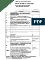 Visita Diabetologica Per Rilascio Patente