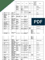 list-psu-india-26j.pdf
