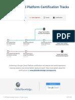 Google Cloud Platform Global Knowledge Certification Tracks en Us