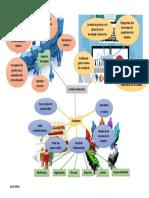 Mapa Mental Def Gestion Empresarial