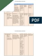 List pasien divisi Onkologi 13 Mei   2019 .docx