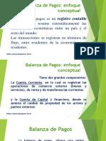 2. La balanza de pagos-Déficit.pptx