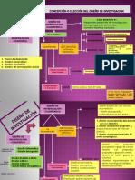 114619685-disenos-de-investigacion-segun-Hernandez-Sampieri.pdf