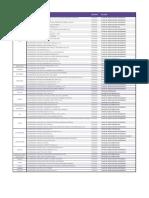 Lista de universidades peruanas en proceso de licenciamiento