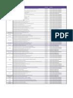 Lista de universidades en evaluación para el licenciamiento