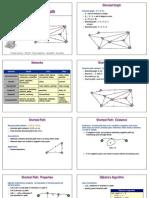 Dijkstra's Algorithm Shortest Path