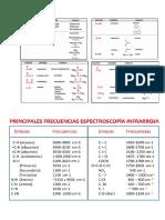 Manual Principal de Herborizacion, Video