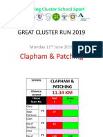 great cluster run 2019 - clapham   patching
