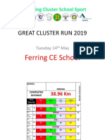 great cluster run 2019 - ferring