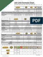Sandwich Unit Formula Chart_US_3!21!17