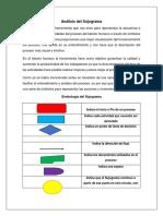 Análisis Del Flujograma Ana Luisa