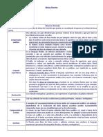 90512352-Afasias-Fluentes.docx