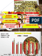 Rces Dashboard 2019