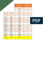 MSD Appendix_A_7__ Potential Sites.xlsx