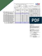 School Form 5a Sf 5a 5gas New