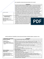 Matriz de Competencias y Desempeños Arte y Dpcc