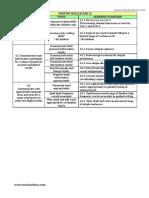 TRANSIT FORM WRITING  SKILLS Y3 2019.docx