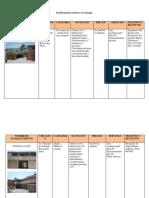 Cuadro Analitico de Posadas y Restaurantes Gestion