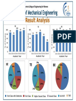 Result Analysis Poster