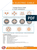 VIPERCON Low Voltage Electric Cable