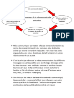 Les Avantages de La Métacommunication Et Conclusion