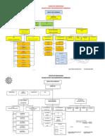Struktur Organisasi Baru 5 Mar 2012