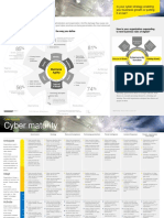 Cybersecurity Trends and Maturity Placement - 2015.pptx