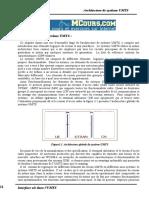 Architecture de Systeme UMTS