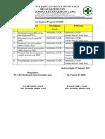 A.1.1. Penetapan (P2 DBD) jenis-jenis kegiatan program P2 DBD.docx