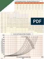 Catalogo resumen mandibula V1.pdf