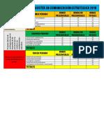 Plan de Estudios(Tablas)