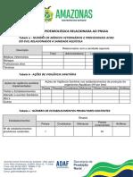 Dados Vig Epidemio Pnsaa - Peixe