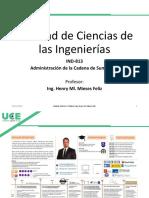 Ind-813 Presentacion Temas #1